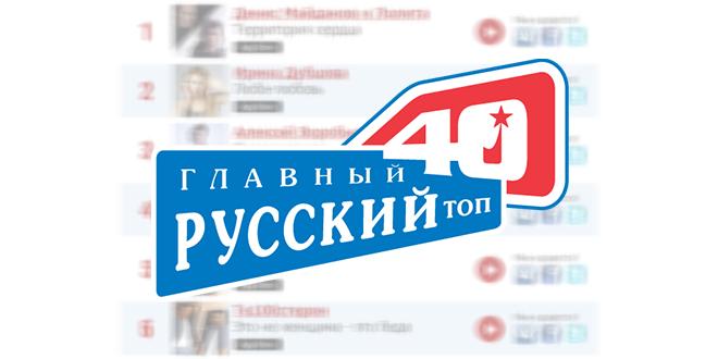 хит фм топ 40 2016 скачать